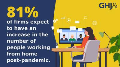 Creating a New Post Pandemic Workplace Blog Graphic