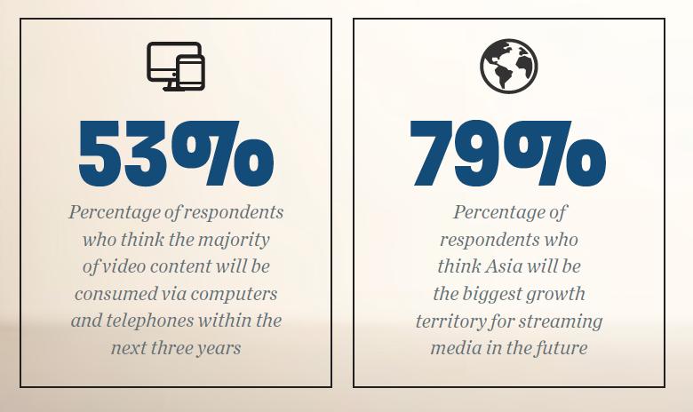 Media Stats