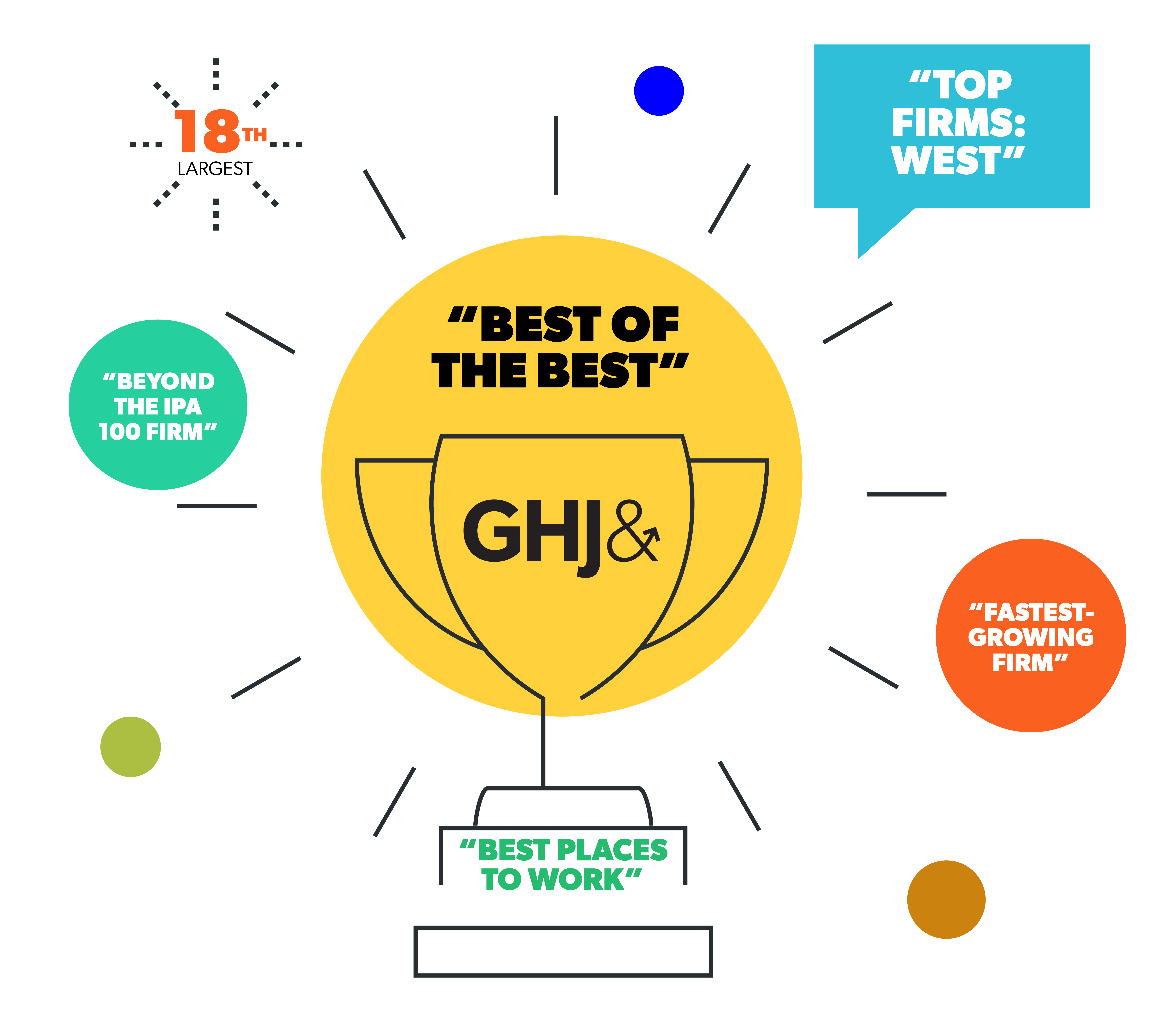 Ghj Awards Infographic 2019